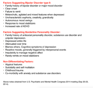Bipolar Disorder Type II vs Borderline Personality Disorder